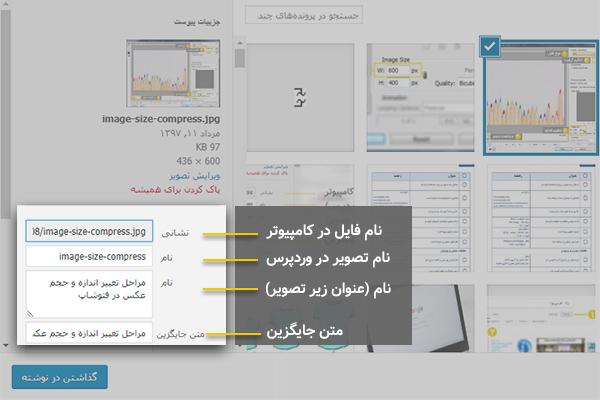 اطلاعات خواسته شده از تصویر در وردپرس